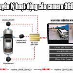 lắp camera 360 cho ô tô